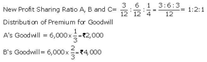 TS Grewal Accountancy Class 12 Solutions Chapter 4 Admission of a Partner Q31.2
