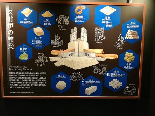 El horno reflectante de Izu, el Nirayama Hansharô