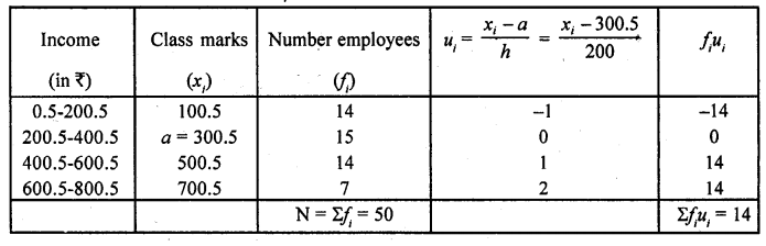 RD Sharma Class 10 Solutions Chapter 15 Statistics Ex 15.3 29a