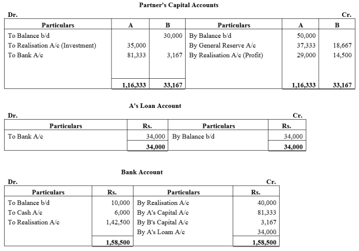 TS Grewal Accountancy Class 12 Solutions Chapter 6 Dissolution of Partnership Firm Q29.1