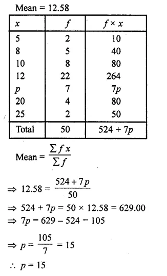 RD Sharma Class 10 Pdf Chapter 7 Statistics