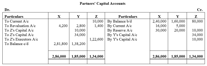TS Grewal Accountancy Class 12 Solutions Chapter 5 Retirement Death of a Partner Q81.1