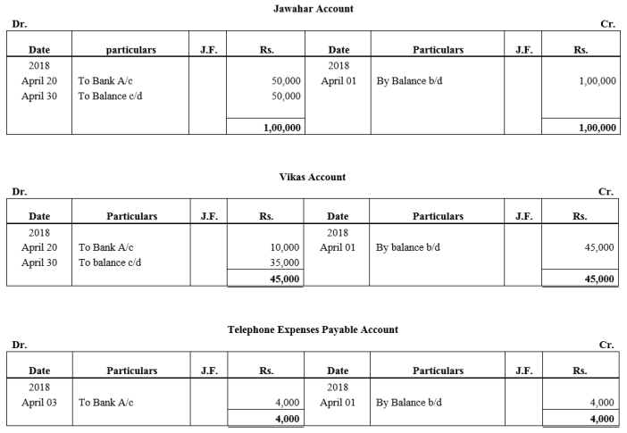 TS Grewal Accountancy Class 11 Solutions Chapter 6 Ledger Q8.6