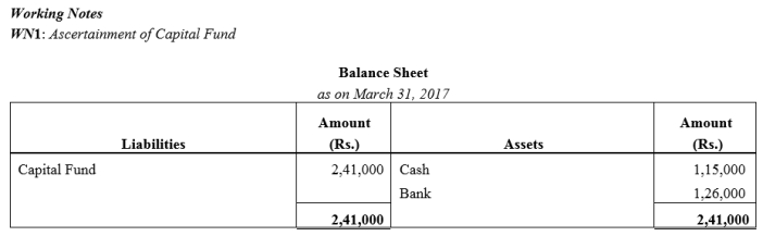 TS Grewal Accountancy Class 12 Solutions Chapter 7 Company Accounts Financial Statements of Not-for-Profit Organisations Q42.2
