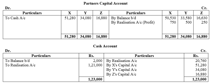 TS Grewal Accountancy Class 12 Solutions Chapter 6 Dissolution of Partnership Firm Q51.3