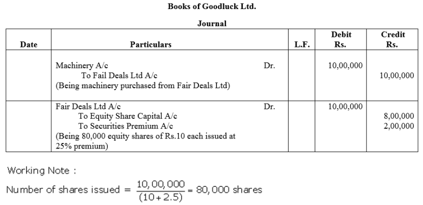 TS Grewal Accountancy Class 12 Solutions Chapter 8 Accounting for Share Capital Q30