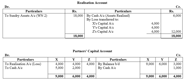 TS Grewal Accountancy Class 12 Solutions Chapter 6 Dissolution of Partnership Firm Q44