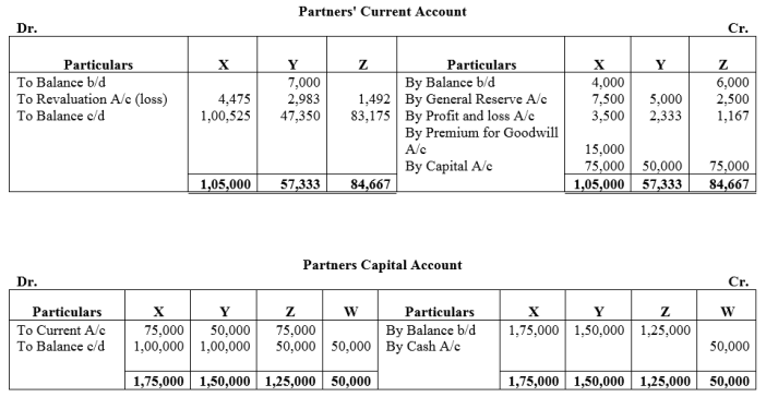 TS Grewal Accountancy Class 12 Solutions Chapter 4 Admission of a Partner Q82.1