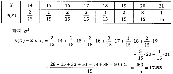 UP Board Solutions for Class 12 Maths Chapter 13 Probability e17