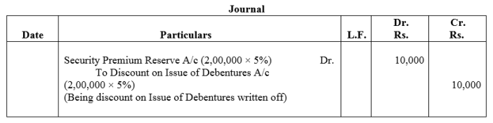 TS Grewal Accountancy Class 12 Solutions Chapter 9 Issue of Debentures Q48