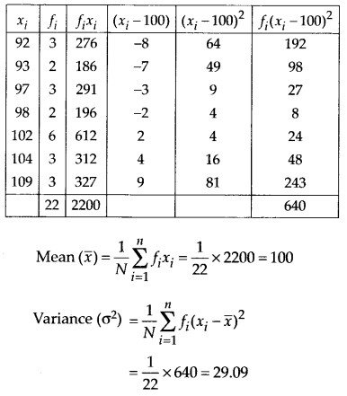 NCERT Solutions for Class 11 Maths Chapter 15 Statistics 32