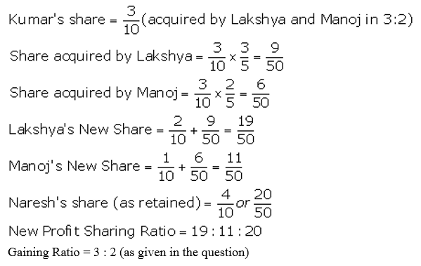 TS Grewal Accountancy Class 12 Solutions Chapter 5 Retirement Death of a Partner Q10