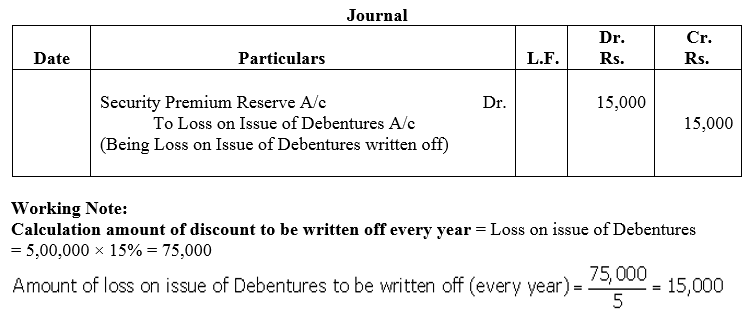TS Grewal Accountancy Class 12 Solutions Chapter 9 Issue of Debentures Q49
