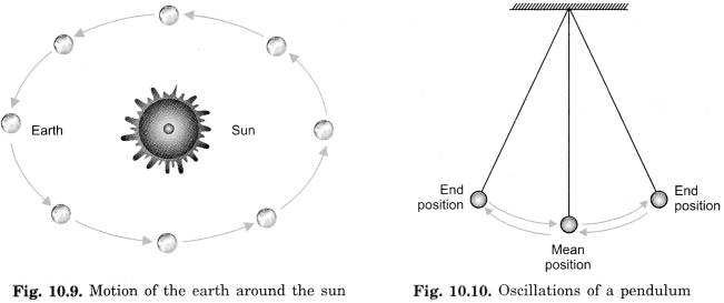 NCERT Solutions for Class 6 Science Chapter 10 Motion and Measurement of Distances 1