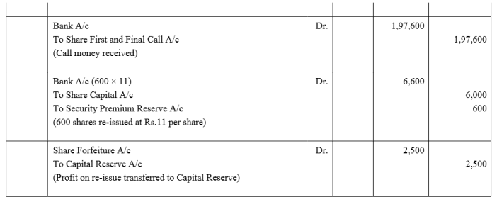 TS Grewal Accountancy Class 12 Solutions Chapter 8 Accounting for Share Capital Q79.1