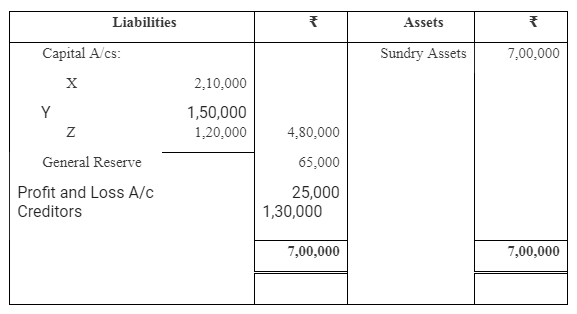 TS Grewal Accountancy Class 12 Solutions Chapter 3 Change in Profit Sharing Ratio Among the Existing Partners Q25