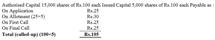 TS Grewal Accountancy Class 12 Solutions Chapter 8 Accounting for Share Capital Q40