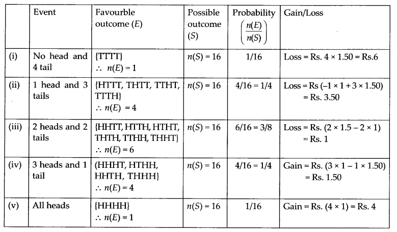 NCERT Solutions for Class 11 Maths Chapter 16 Probability 2