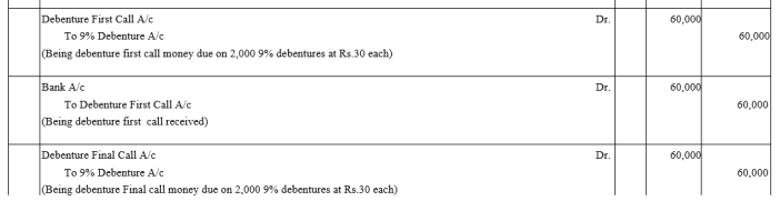 TS Grewal Accountancy Class 12 Solutions Chapter 9 Issue of Debentures Q2.1