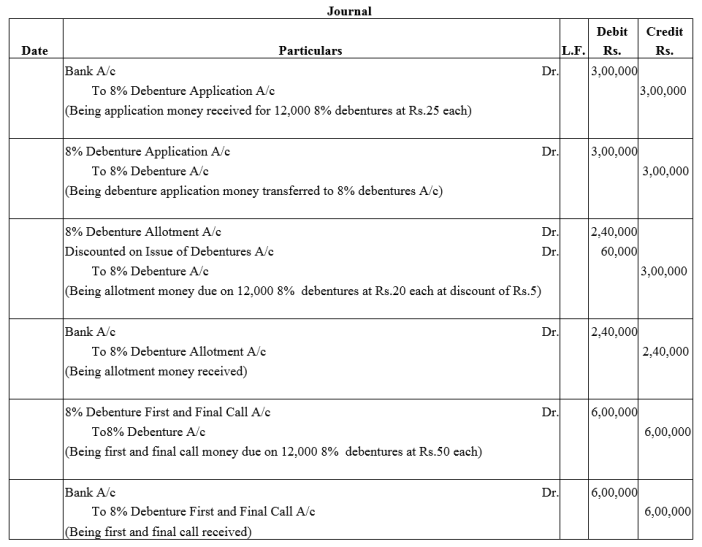 TS Grewal Accountancy Class 12 Solutions Chapter 9 Issue of Debentures Q10.1