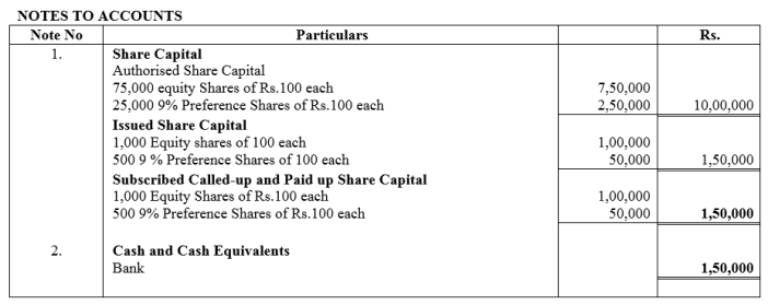TS Grewal Accountancy Class 12 Solutions Chapter 8 Accounting for Share Capital Q8.3