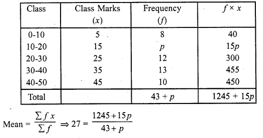 Answers Of RD Sharma Class 10 Chapter 7 Statistics