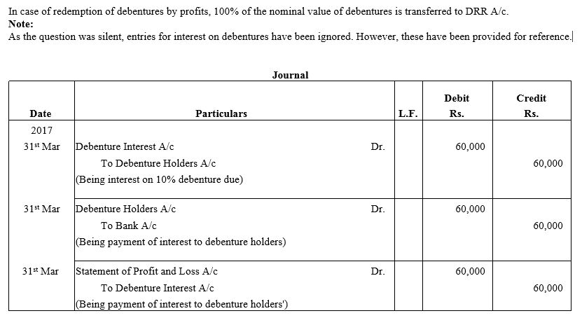 TS Grewal Accountancy Class 12 Solutions Chapter 10 Redemption of Debentures Q11.1