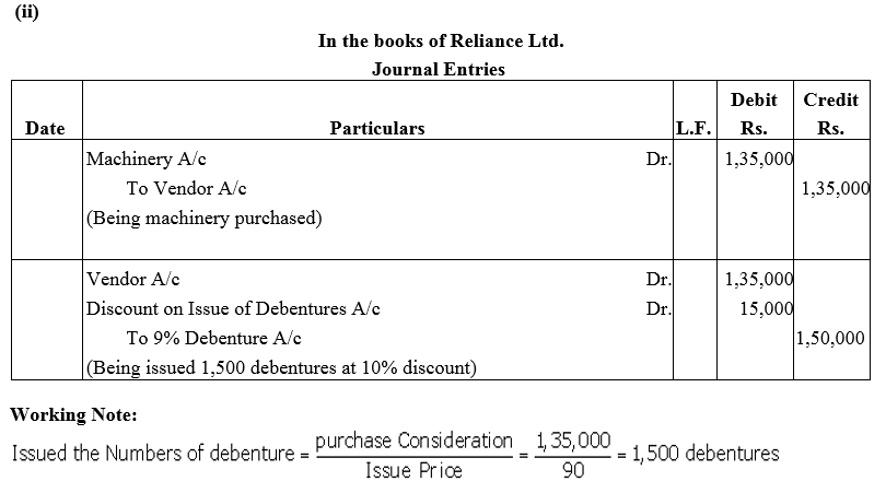 TS Grewal Accountancy Class 12 Solutions Chapter 9 Issue of Debentures Q16.1