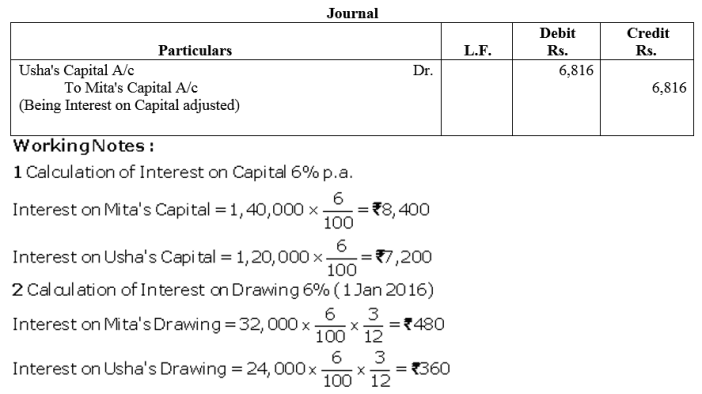 TS Grewal Accountancy Class 12 Solutions Chapter 1 Accounting for Partnership Firms - Fundamentals Q65