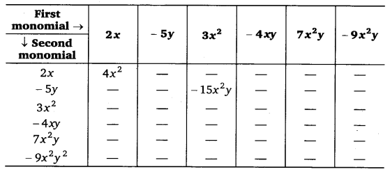 NCERT Solutions for Class 8 Maths Chapter 9 Algebraic Expressions and Identities 6