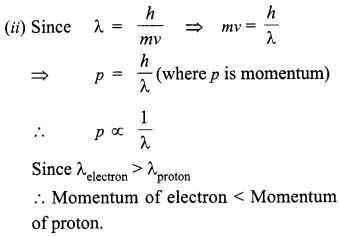CBSE Sample Papers for Class 12 Physics Paper 2 13