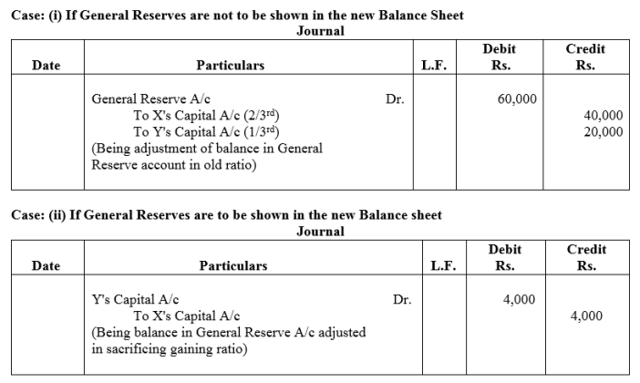 TS Grewal Accountancy Class 12 Solutions Chapter 3 Change in Profit Sharing Ratio Among the Existing Partners Q19