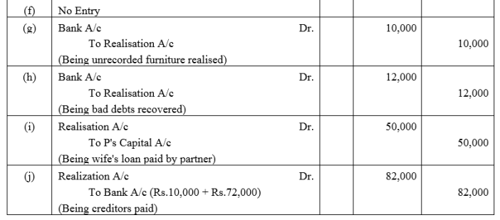 TS Grewal Accountancy Class 12 Solutions Chapter 6 Dissolution of Partnership Firm Q14.1