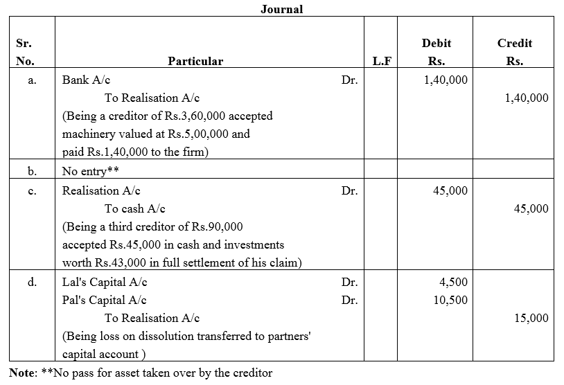 TS Grewal Accountancy Class 12 Solutions Chapter 6 Dissolution of Partnership Firm Q13