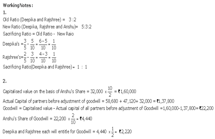 TS Grewal Accountancy Class 12 Solutions Chapter 4 Admission of a Partner Q78.3