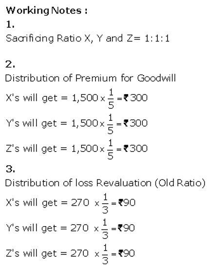 TS Grewal Accountancy Class 12 Solutions Chapter 4 Admission of a Partner Q60.3