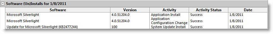 Software (Un)Installs