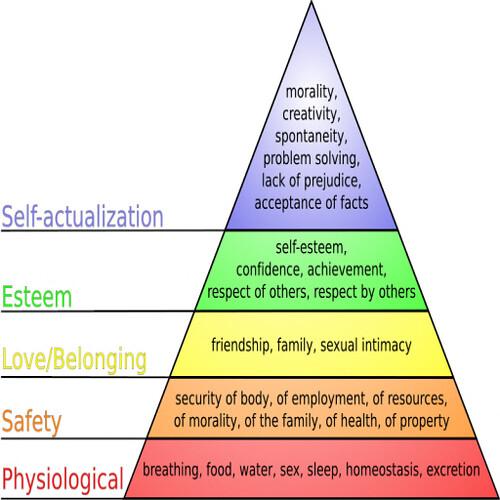 maslow-pyramid1
