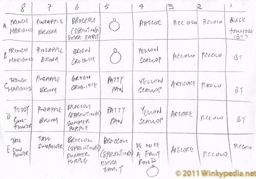 plant schedule