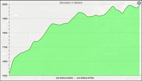 Run Elevation Part 2