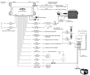 Classic Install  Avital 3100  Car Audio | DiyMobileAudio