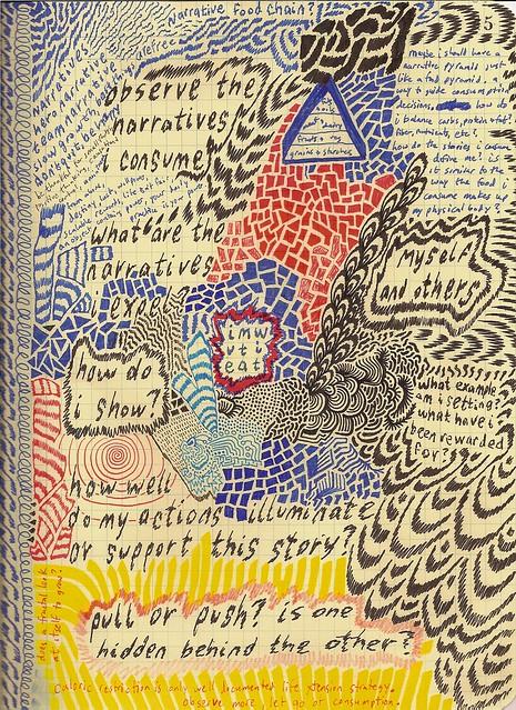narrative, consumption doodle