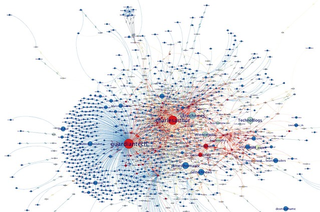 follower connections between folk tweeting one or more of 15 links also recently shortened on bitly by charlesarthur
