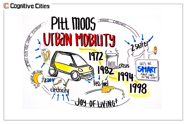 Pitt Moos - Urban Mobility