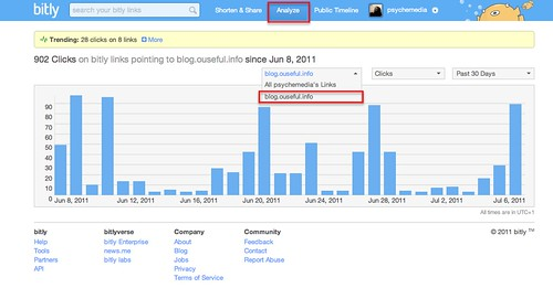 bit.ly domain stats