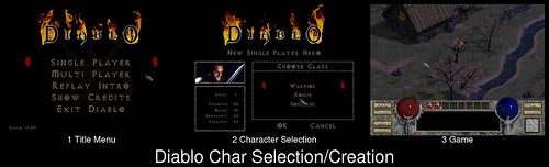 Character Selection in Diablo