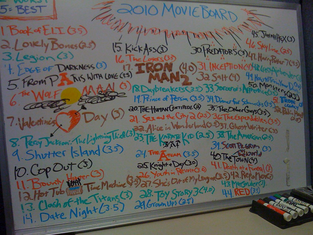 Movie Board 2010