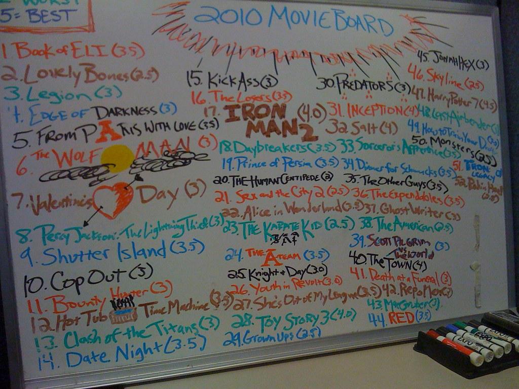 Movie Board 2010