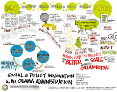 Social & Policy Innovation in the Obama Admin 1o2