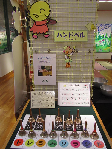 Hamamatsu Museum of Musical Instruments, 13th March 2011